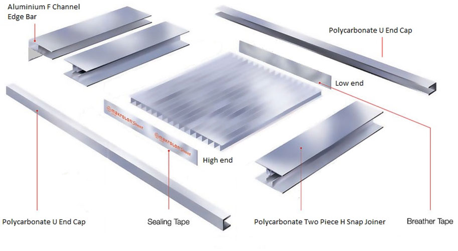 POLYCARBONATE FITTING ACCESSORIES